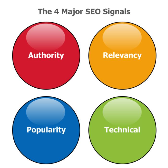 4-signals